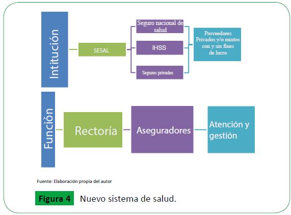archivosdemedicina-Nuevo-sistema