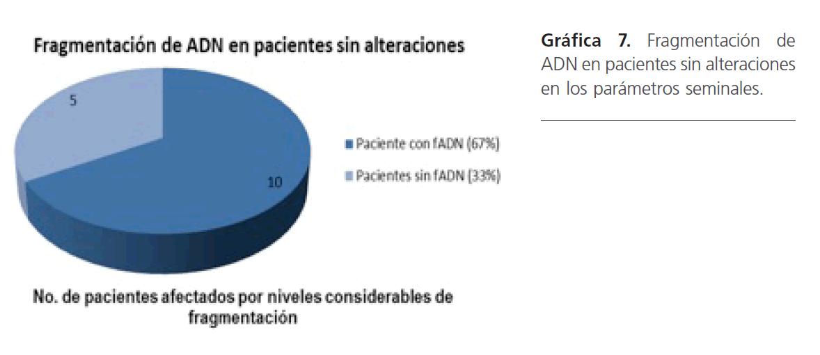archivosdemedicina-pacientes-sin